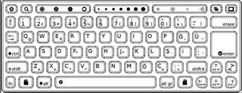turkish us keyboard layout olpc turkish keyboard olpc