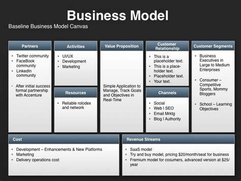 business plan model template 21 best strategic planning images on