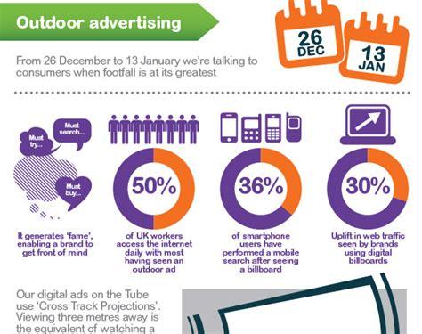 graphics design recruitment agency portfolio the infographics agency