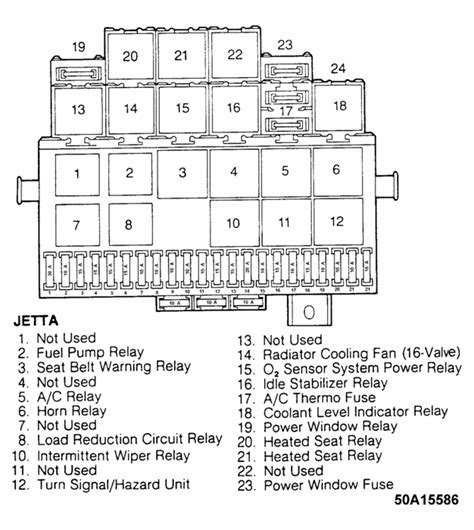1997 Vw Jetta Fuse Box Relay Diagram Camizu Org