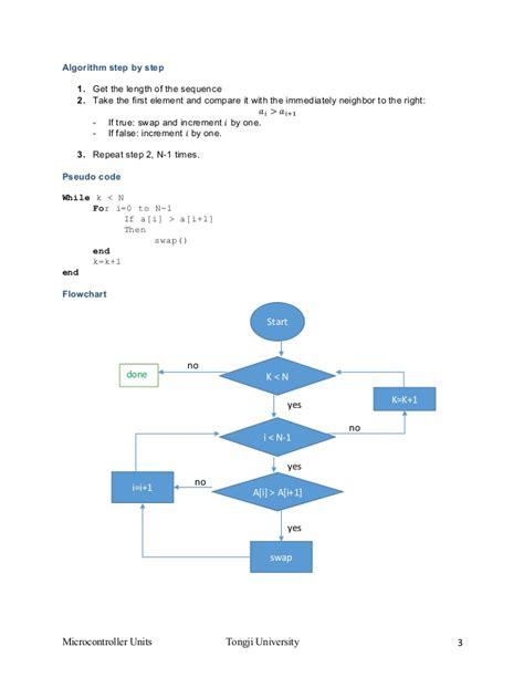 sort algorithm flowchart sort algorithm in assembly language