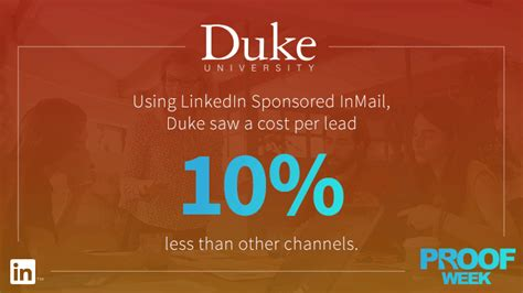 Duke Cross Continent Mba Cost by How 10 Marketers Added Teeth To Their Lead Generation