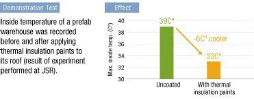 lithium ion capacitor jsr e2 initiative society responsibility to our stakeholders csr report 2012 jsr corporation