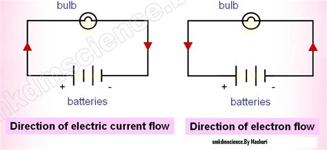 what happens to electrical energy when a current passes through a resistor what happens to electrical energy when current passes through a resistor 28 images current