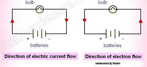 what happens to electrical energy when current passes through a resistor smk datuk menteri sains pmr april 2011