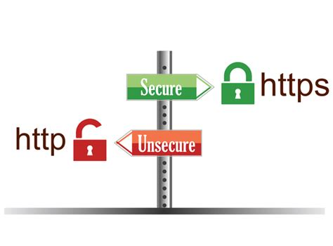 https how smart https revived modules pour firefox