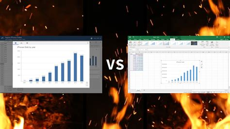 tutorial excel windows 10 how to make a bar graph in excel 2016 for windows
