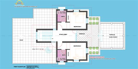 meter square to feet 2200 sq ft villa with fine line elevation kerala home
