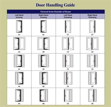 door swing guide j mark kitchen cabinetry door handling guide affordable