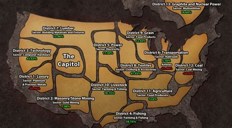 us map of hunger districts map of panem hunger maps