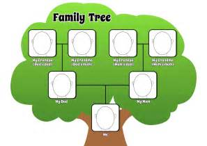 draw a family tree template printable pdf family tree page to complement by