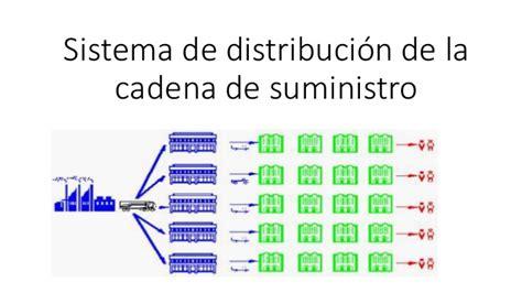cadena de suministro unidad 4 sistemas de informaci 243 n gerencial unidad 5 cadena de