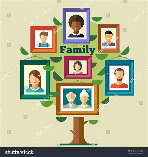 Family Tree Relationships And Traditions Portraits Of Peoples In Frames Mother Father Child Stock Vector Family Tree Template With Portraits Of Relatives And Place For Text On Green