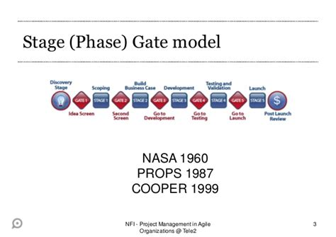 Project Management In Agile Organizations Stage Gate And Agile Stage Gate Model Template
