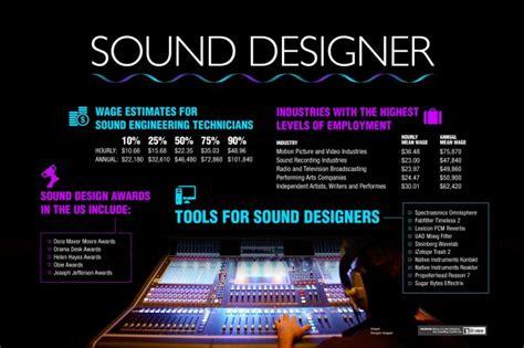 design is a job audiobook how to become a sound designer theartcareerproject com