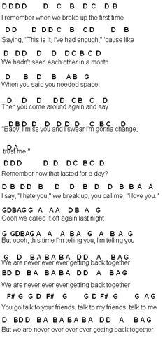 We Are Never Ever Getting Back Together Guitar Chords - gaurani ...