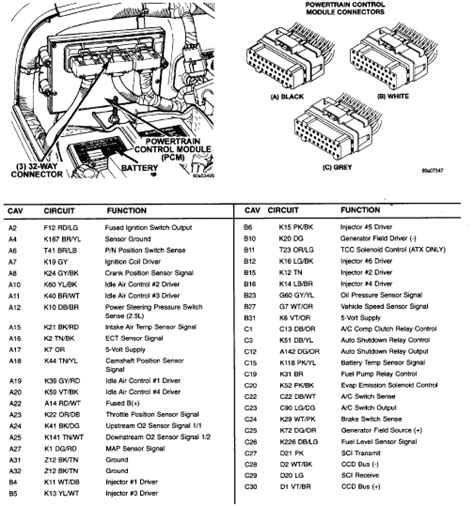 2001 jeep grand spark diagram 2001 free