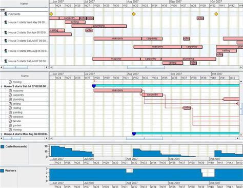 Diddmulpayglut Download Ilog Cplex