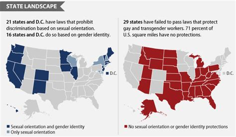 Employment Discrimination Outline 2016 by New Report Shows Rise In Anti Transgender Legislation In 2016 Glaad