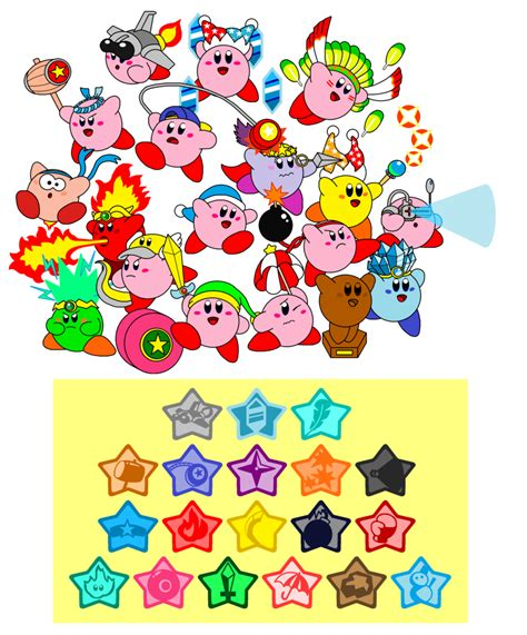powers by kirby kirby s abilities 1 by darkdiddykong on deviantart