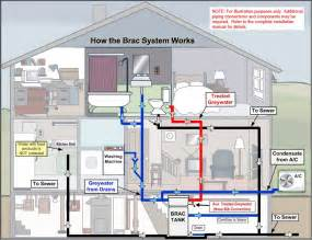 water filter schematic diagram get free image about