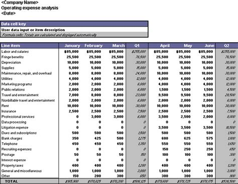 analysis report template free formats excel word