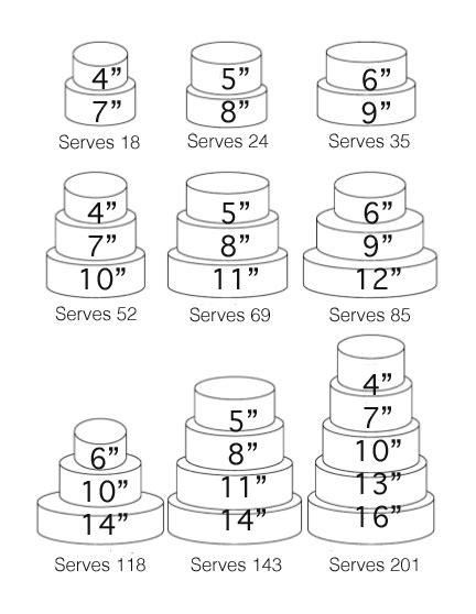 Wedding Cake Sizes by Cake Size And Amount