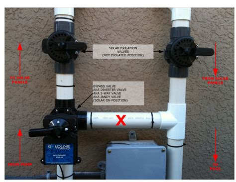 Pool Plumbing Valves by Solar Pool Heating Manifold Solar Southwest Florida
