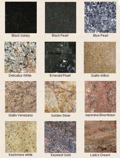 types of countertops countertop types