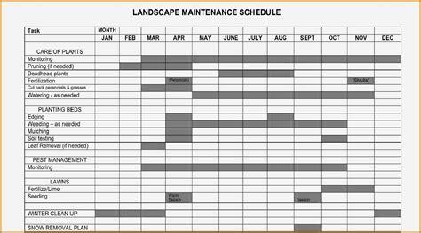 landscape management plan template qualads