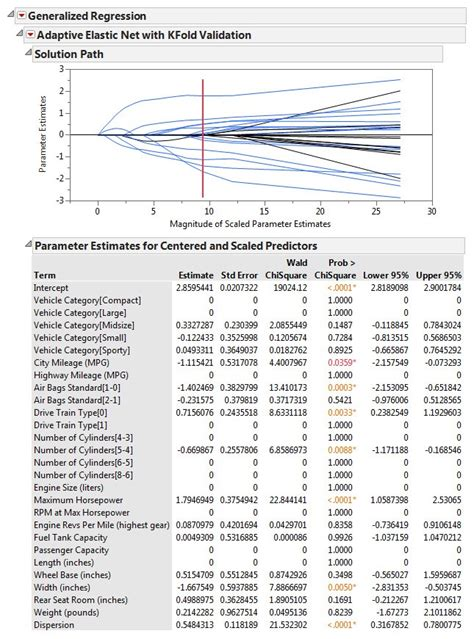 Predictive Index Scoring Template Templates Collections Predictive Index Scoring Template