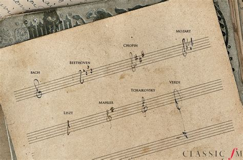 A Place Composer What Did The Great Composers Handwriting Look Like Classic Fm