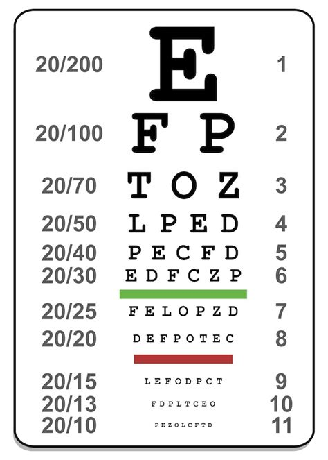 printable vision screening chart zoo internships