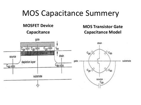 mos capacitor hspice cmos capacitor model 28 images figure 5 6 cmos inverter schematic cross section of sbc18ha