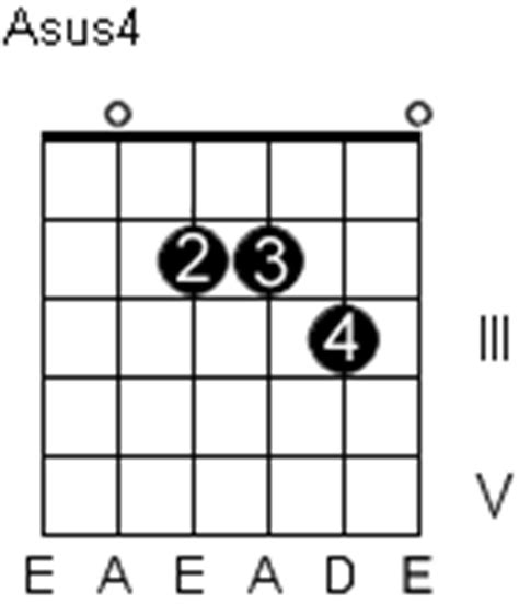 strumming pattern black pearl jam strum and sing quot black quot by pearl jam