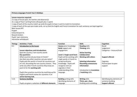 lesson plan template ks3 engaging and fun ks2 ks3 french holidays lesson good