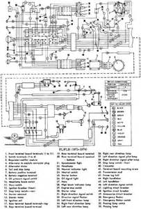79 fxe wiring diagram 79 get free image about wiring diagram