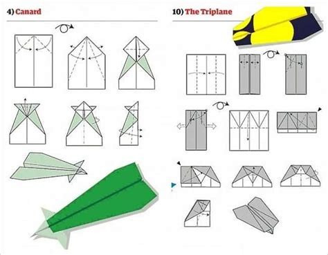 How To Make All Paper Airplanes - paper airplanes the triplane is awesome flying