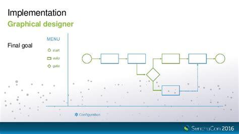 js panel layout d3 javascript wiring diagrams wiring diagram