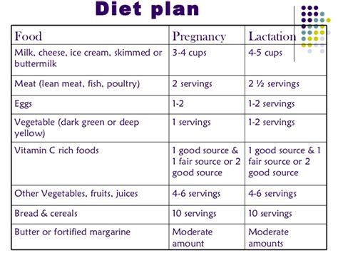 d protein during pregnancy healthy during pregnancy meal plan can u0027t get