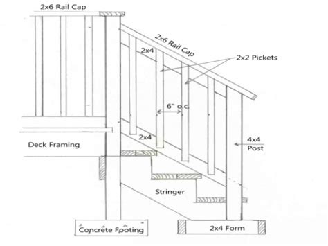 height of design handrails for stairs interior