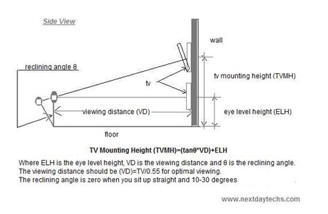 height of tv in bedroom at what height should your flat screen be mounted