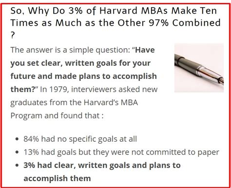 How Much Money Do Mba Harvard Graduates Make by 11 Reasons Why Your Isn T Money And What To Do