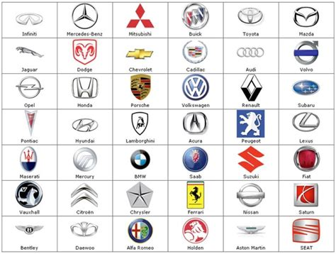 all car logos and names in the http www alandsonswheels co uk cars html electrie