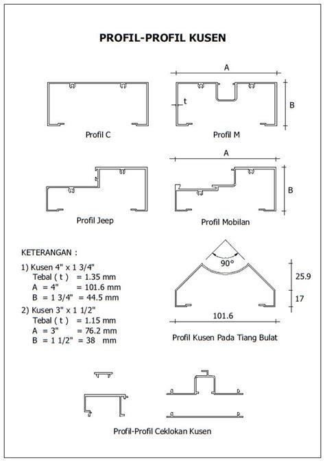Engsel Jendela 3 Engsel Pintu 3 3 Inch mengenal profil kusen aluminum dan rangka daun pintu
