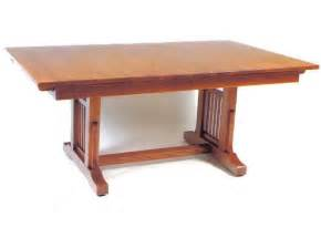 News and video on trestle table plans online woodworking plans for