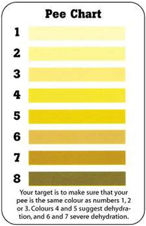 energy drink urine color hydration archives budget for health