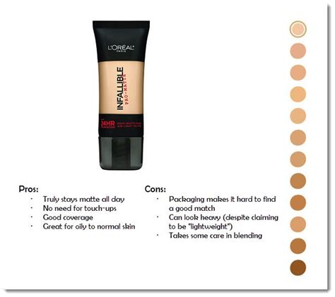 Bb L Oreal Indonesia l oreal infallible pro matte foundation shades