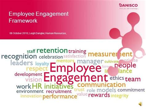 Employee Engagement Authorstream Employee Engagement Ppt Templates