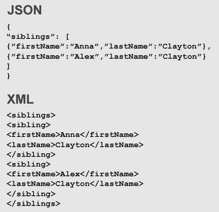 javascript format date xml json article about json by the free dictionary